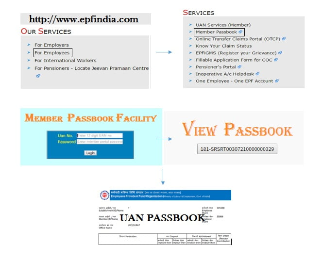 EPF passbook download